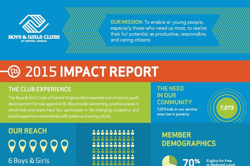Just Released – 2015 Impact Report